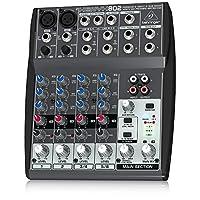 Audio Mixers Product