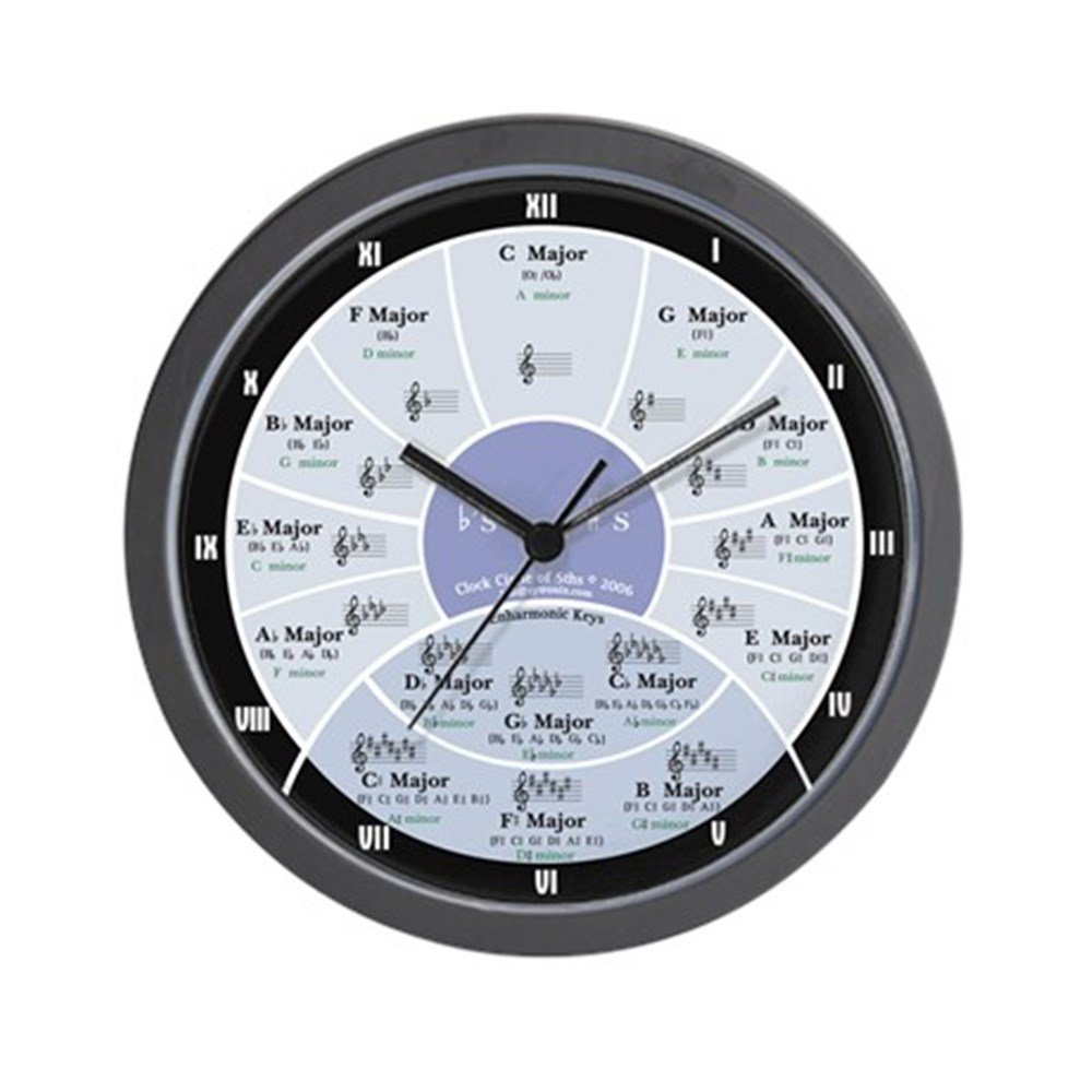 Awesome Amazon.com: CafePress   Circle Of Fifths Wall Clock   Unique Decorative 10 Design