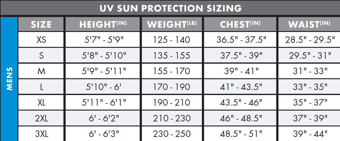O'Neill Wetsuits Wetsuits UV Sun Protection Mens Basic Skins Long Sleeve Tee Sun Shirt Rash Guard, Pacific, Small by O'Neill Wetsuits (Image #9)
