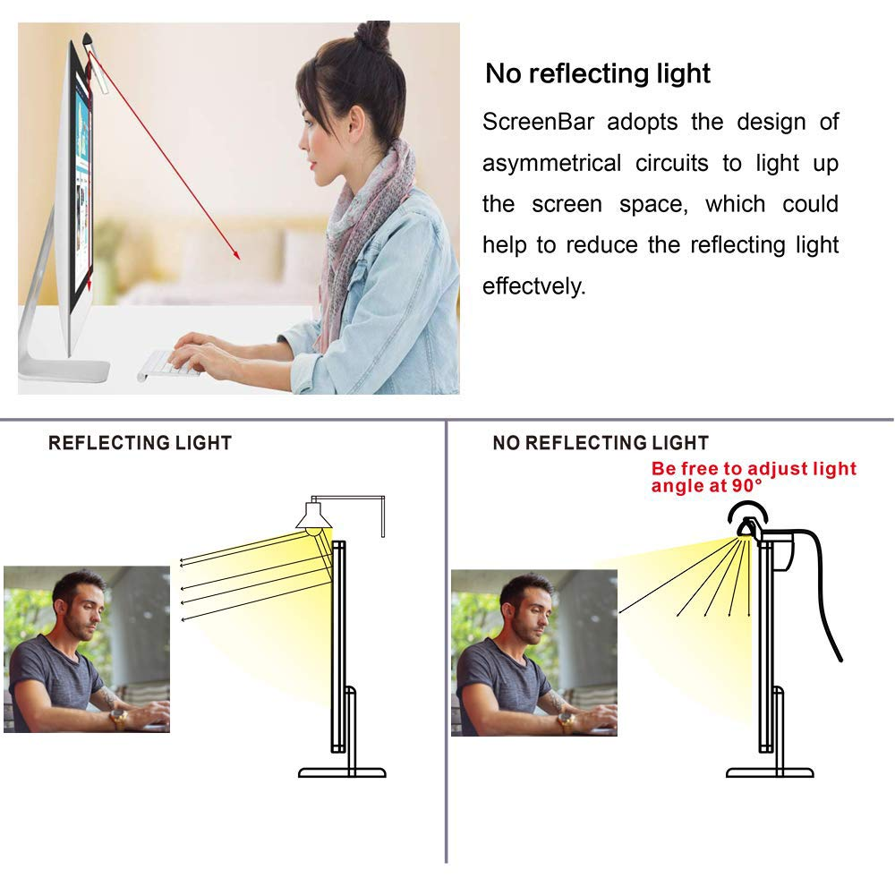 Aogled ScreenBar e-Reading LED Task Lamp Dimmable,No Glare Computer Monitor Light,Adjustable Brightness/Color Temperature,Black USB Powered Monitor Lamps,Office Lamp