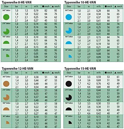 Rain Bird 15 HE VAN Düse 3,3 m 4,6 m Sprühdüse für 1802 1804 1806 1812 rainbird