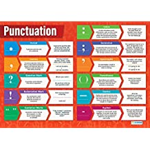 """Punctuation  English Languge Arts Educational Chart/Poster in high gloss paper (33"""" x 23.5"""") SHIPS 5-10 DAYS"""