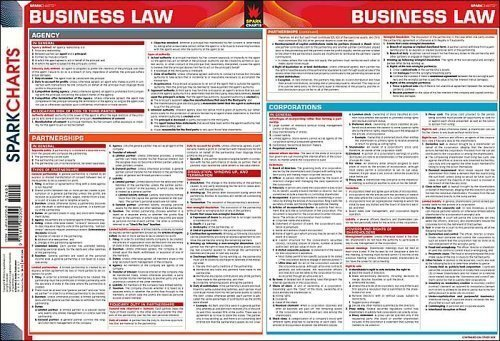 Business Law SparkCharts