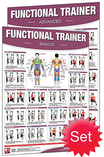 amazon com productive fitness laminated fitness poster