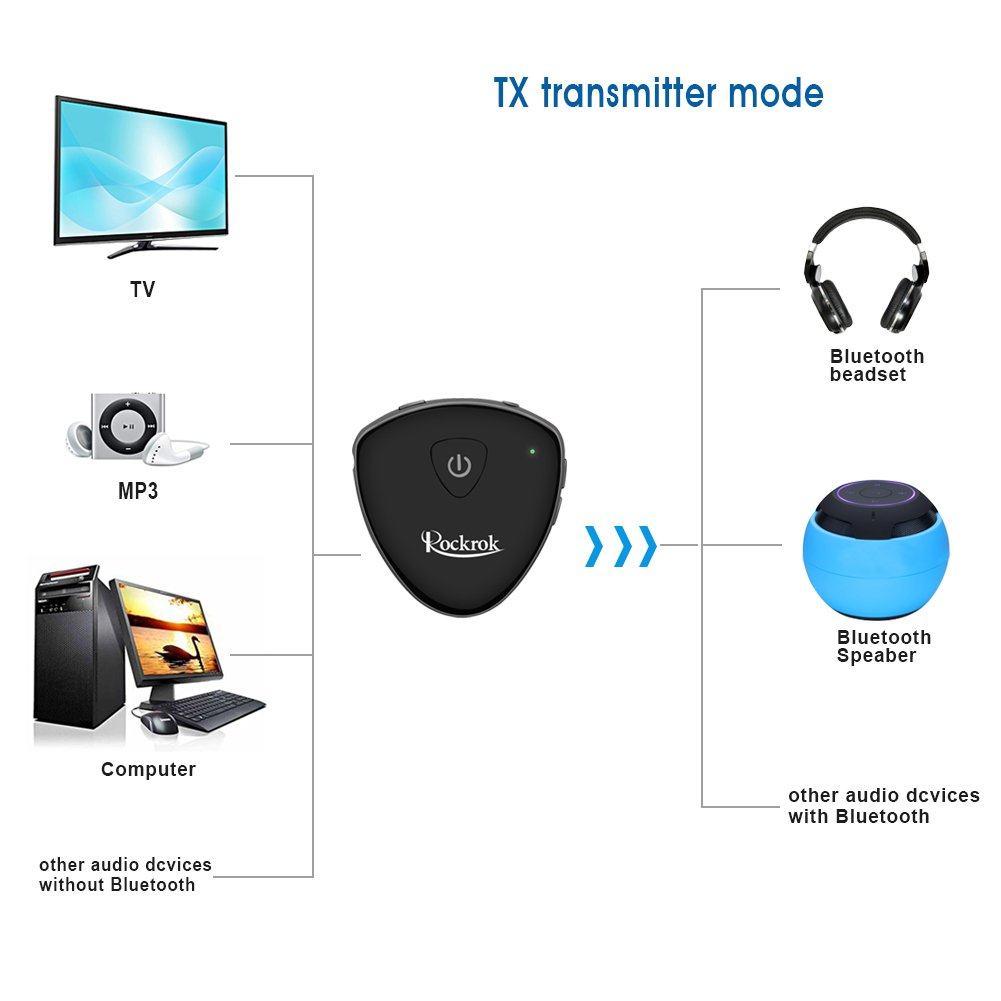 Bluetooth Transmitter Receiver, Rockrock 2-in-1 Wireless Bluetooth Audio Adapter with 3.5mm Stereo Output for Car Kit Headphone Speakers TV PC MP3/MP4 Cellphone Tablets- APTX Low Latency by Rockrok (Image #6)
