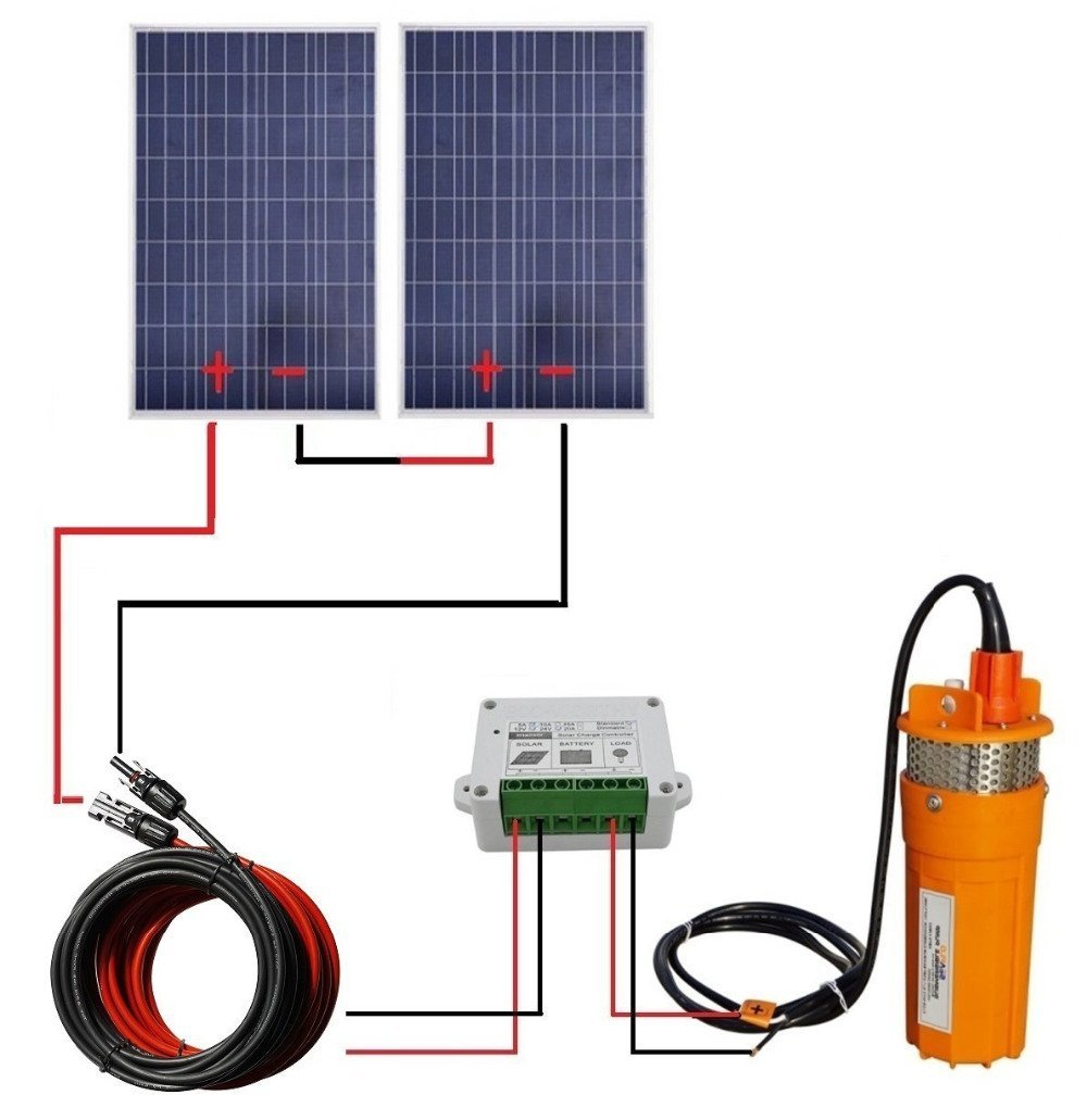 Solar Powered Water Pump -2x100W Poly Solar Panel w/24V Submersible Well Pump + Mounting Kit - 96 GPH