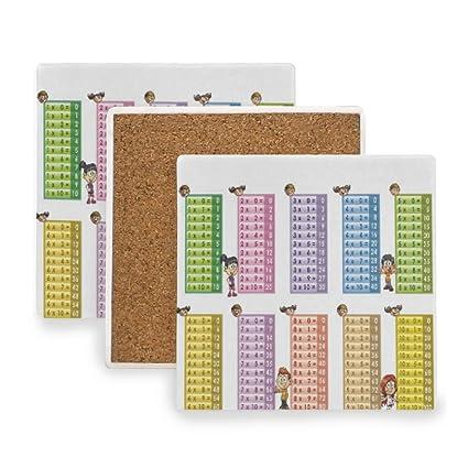 photo regarding Printable Coasters known as  High Sq. Consume Coasters, Multiplication