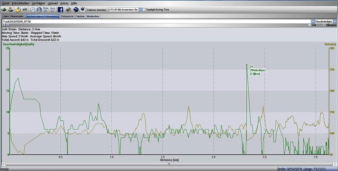 Wassersport Bootsport - 250.000 Wegpunkte fr Windows und Mac OS i ...