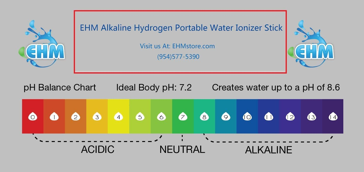 Maifanshi Stones Naturally Increases pH Levels /& Decreases ORP EHM Alkaline pH Water Filter Stick Small Portable Hydrogen Mineral Purifier Tourmaline Germanium