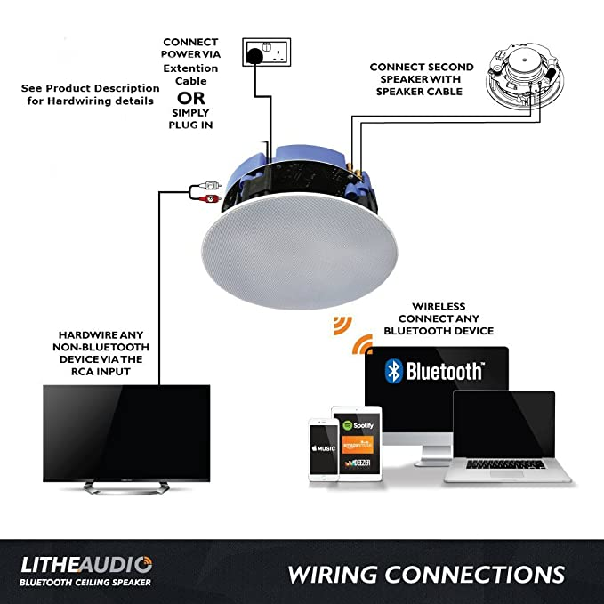 Bluetooth Ceiling Speaker Ip44 Rated Single Active Master Lithe Audio