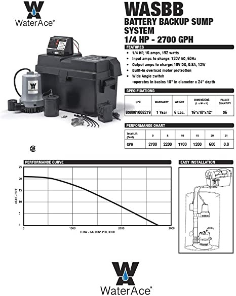 Wiring Diagram For Sump Pump Battery Backup Free Download