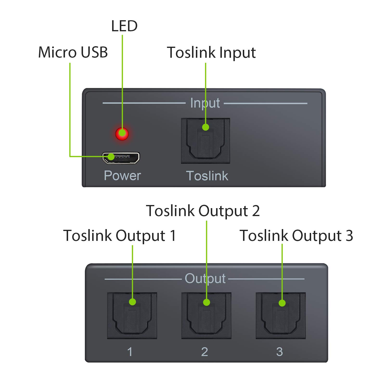 LiNKFOR 3 Port Toslink Splitter with 4pcs 6.5ft Optical Cable Digital Optical Audio Splitter Aluminum Alloy SPDIF Toslink Fiber Audio Splitter 1 in 3 Out Support Dolby-AC3 DTS for PS3 Xbox DVD HDTV by LiNKFOR (Image #4)