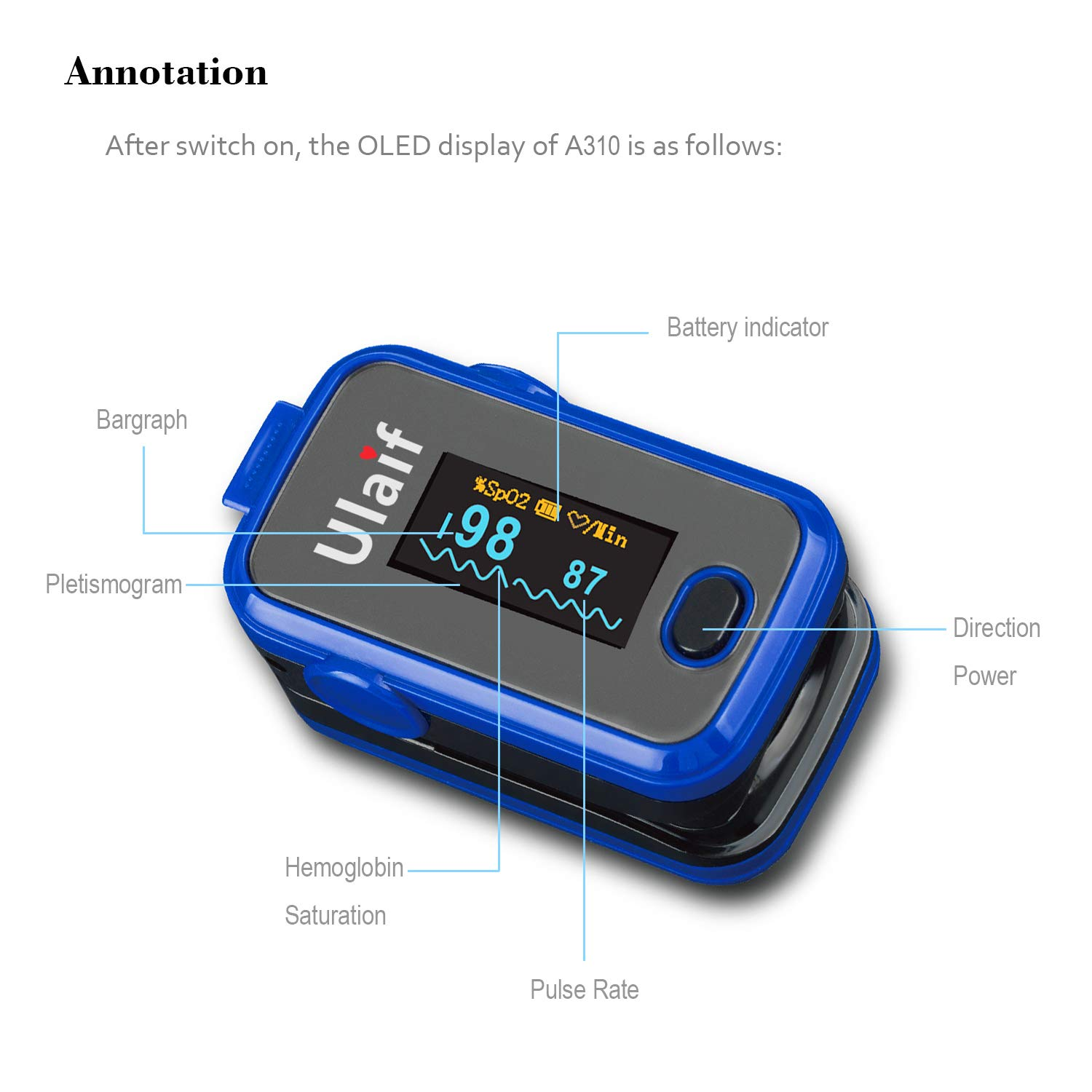 ULAIF Fingertip Pulse Oximeter with OLED Display Portable Oximetry