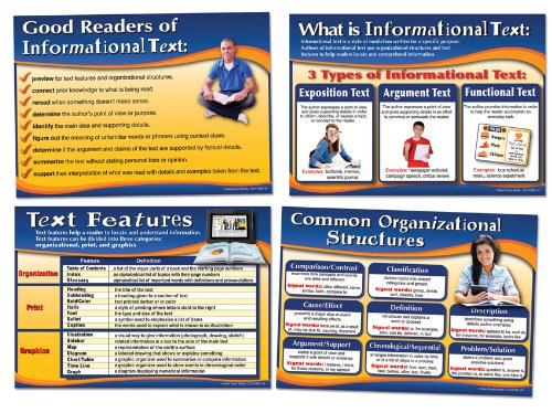 (Carson Dellosa Mark Twain All About Informational Text Bulletin Board Set (410081))
