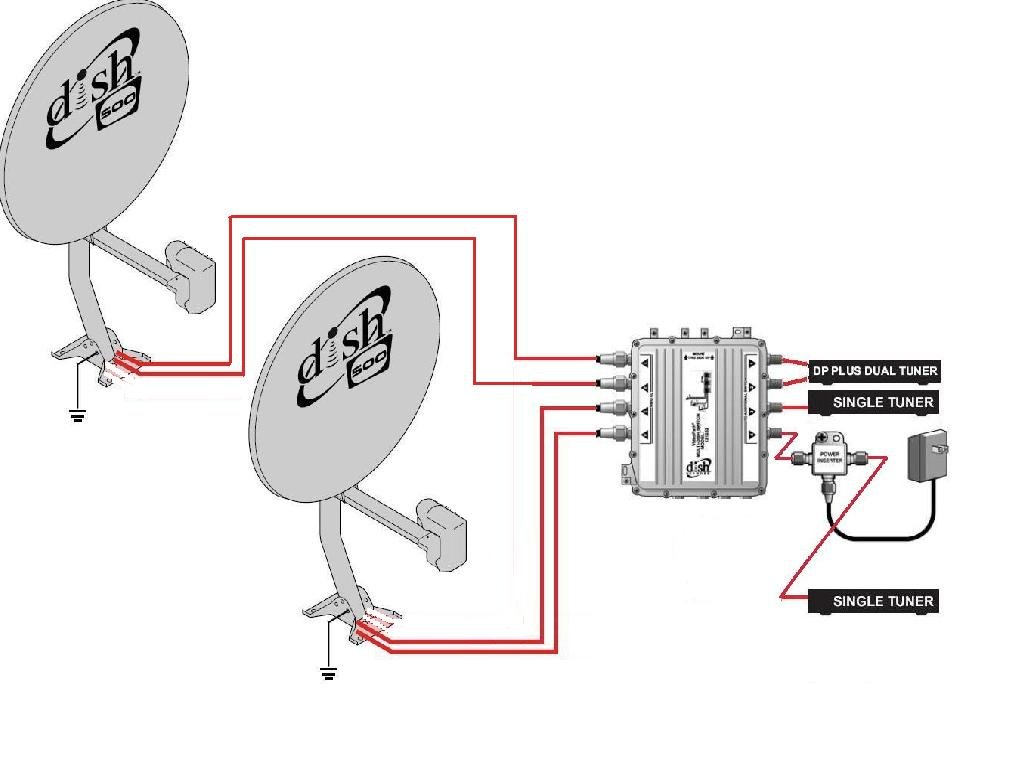 61W6b5hiJWL._SL1024_ amazon com dish network bell express vu original sw44 satellite dish network wiring diagrams dual tuner at bayanpartner.co
