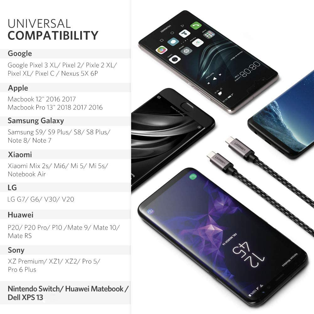 Amazon.com: Ugreen USB 3.1 Tipo C Cable USB C a USB C cable ...