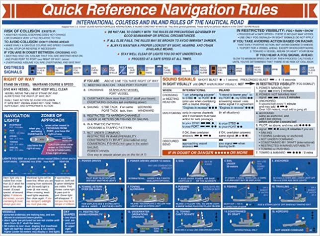 Davis Instruments Navigation Rules Quick Reference Card