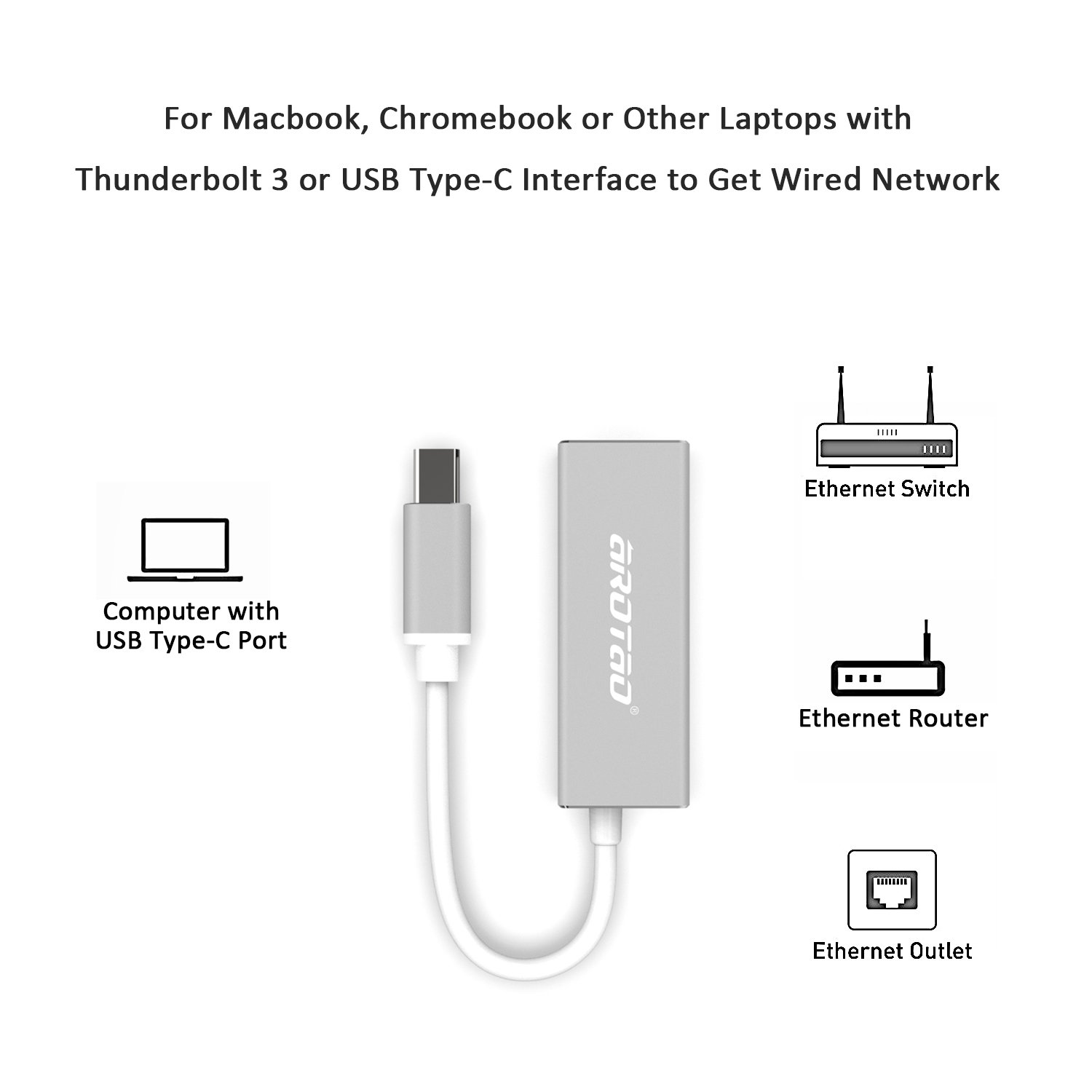 aROTaO USB-C to Ethernet Adapter, USB 3.1 Type C (Thunderbolt 3) to RJ45 Gigabit Ethernet LAN Network Adapter 1 Indicator Compatible for MacBook,MacBook Pro,ChromeBook Pixel and Other Type C Devices by aROTaO (Image #2)