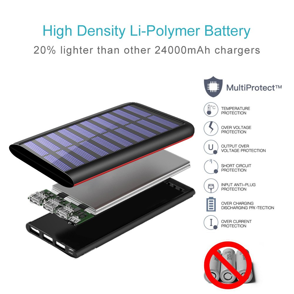 Portable charger Power bank Solar Charger-24000mAh External Battery Pack High Capacity with USB Fan and 3 USB Port for iPhone, iPad, Samsung, HTC, and other Tablet-(red) by BERNET (Image #5)