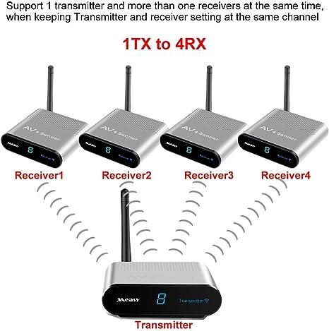 2.4GHz Wireless Audio Video AV Transmitter Receiver 1 Receivers