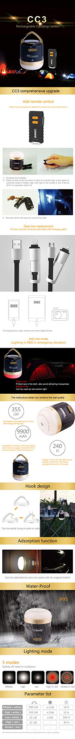 Candora Military Grade Camping Lantern Tactical Lantern COB LED with Magnetic as Emergency Power Source