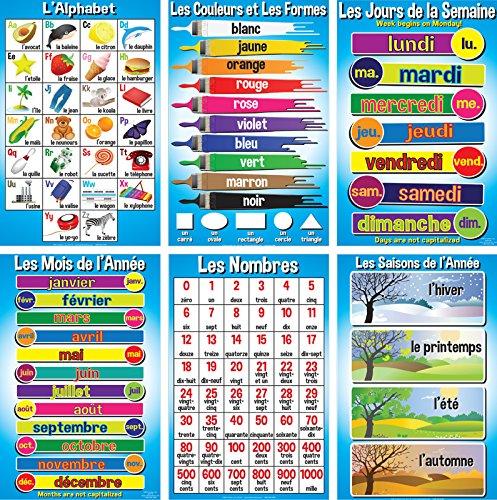 - Basic French Poster Set #1 (Set of 6)