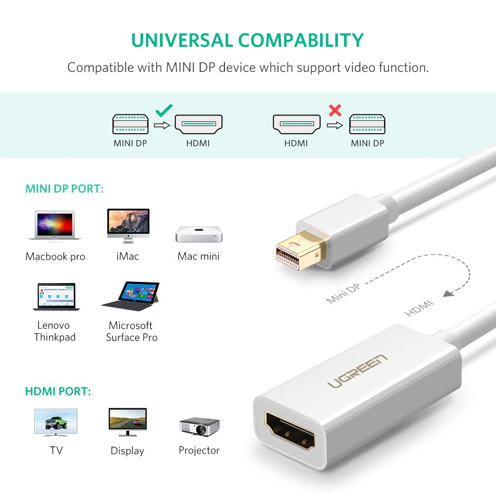 White UGREEN Mini DisplayPort to HDMI Adapter Mini DP Male to HDMI Female Thunderbolt 2.0 to HDMI Adapter suitable for Apple MacBook Pro MacBook Air Microsoft Surface Pro 4 Pro 3 Google Chromebook