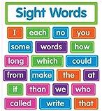 Sight Words: Bulletin Board