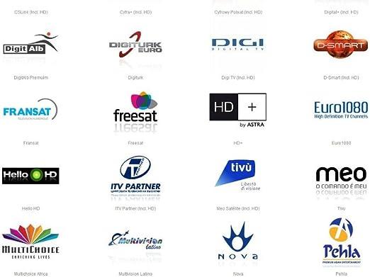 MU CCcam Cline IKS Cuenta CCcam Server 1 año de Prueba Gratuita de ...