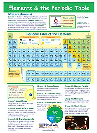 Amazon Elements And The Periodic Table Visual Learning Guides