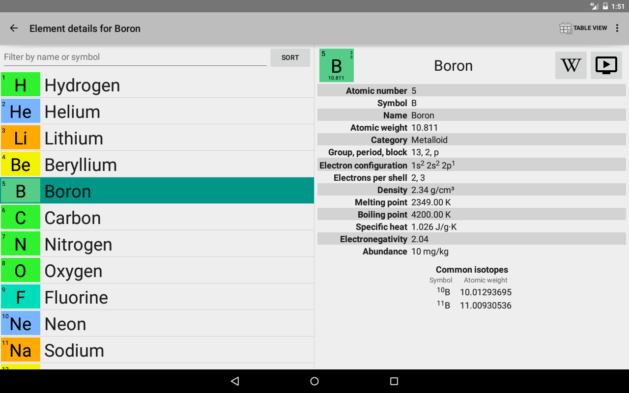 Amazon elementary periodic table appstore for android urtaz Image collections