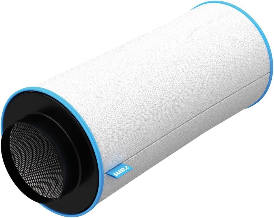 RAM 08-350-160 - Equipo de ventilación para hidroponía