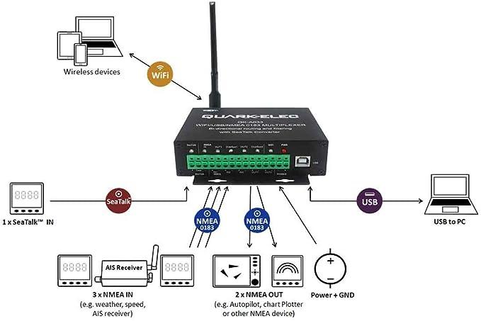 Quark-elec QK-A033 Multiplexor bidireccional con convertidor SeaTalk: Amazon.es: Deportes y aire libre