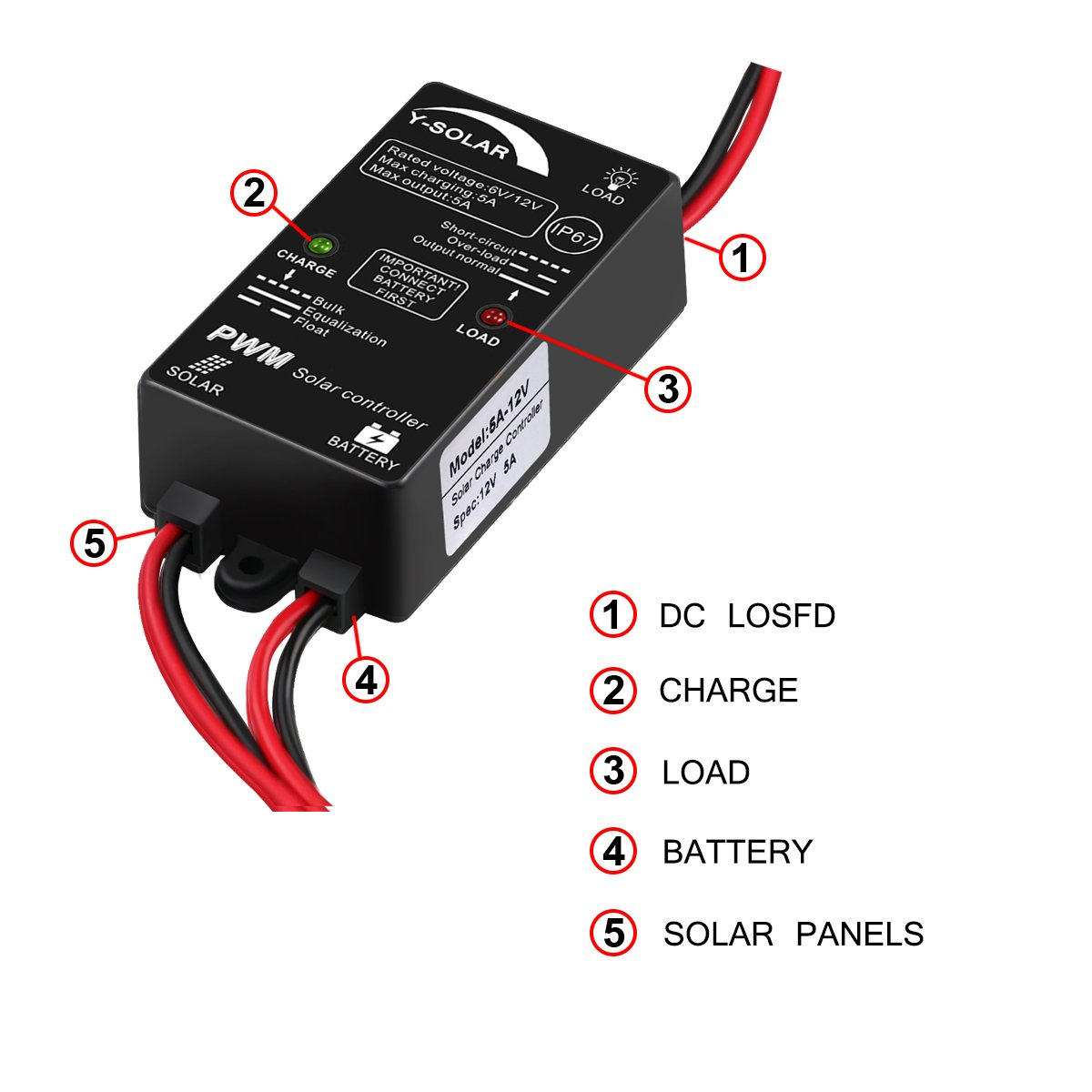 Solar Charge Controller Waterproof Y 5a Battery Charger Circuit Can 12v Lead Acid Or Sla Panel 6v Auto 24hours Load On Ip67 For Charging And Discharging Control