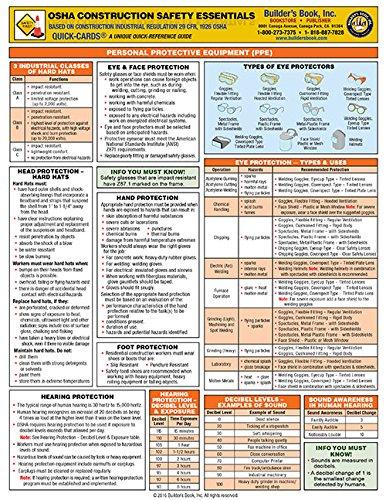 OSHA Construction Safety Essentials Quick-Card