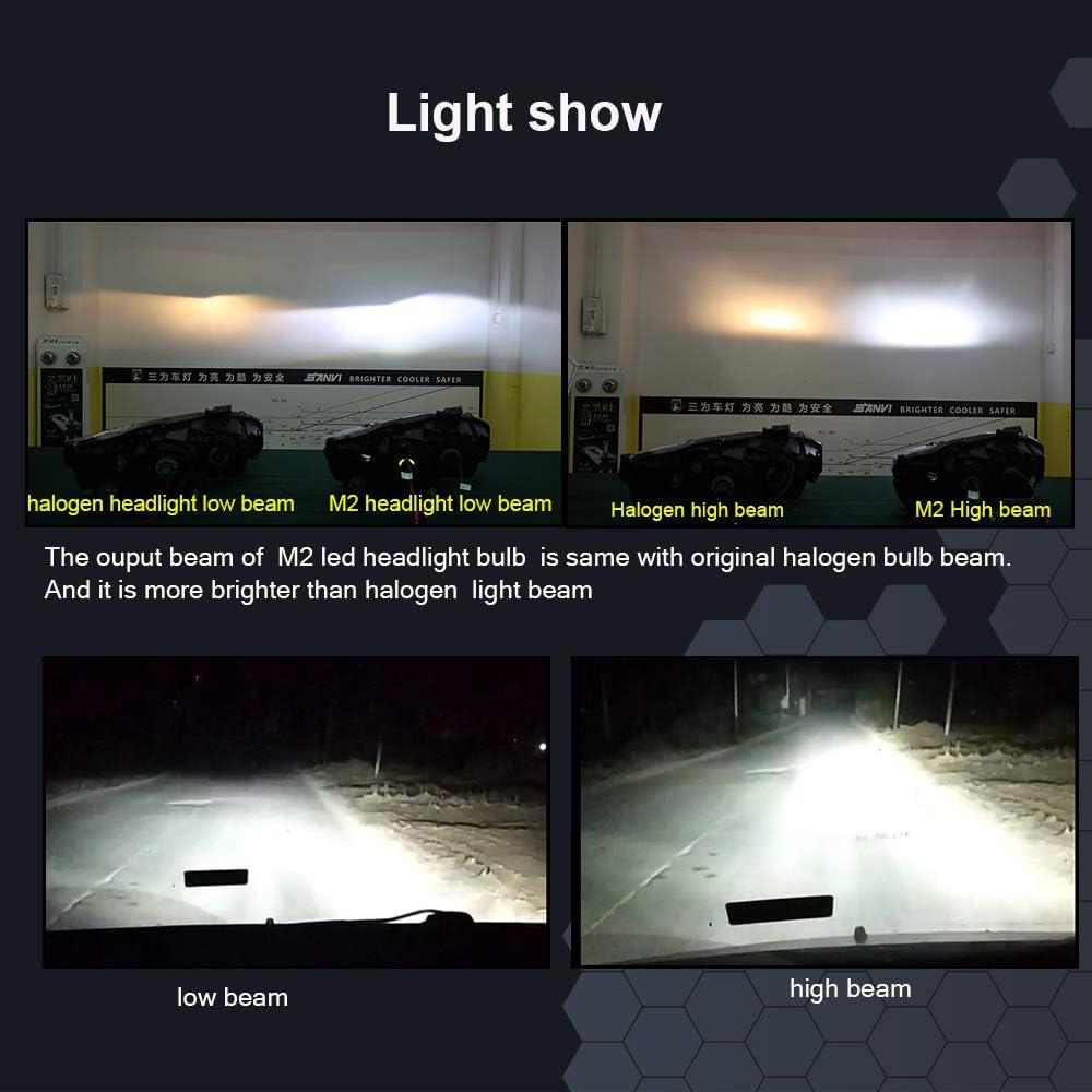 Sanvi 2pc M2 H1 H4 H7 H11 9005 9006 LED Headlight bulbs Conversion Kit With Graphene Dissipation Heat 6000k CSP Chips Small size LED Headlamp 1 year warranty H7