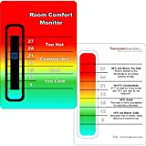 Room Comfort Monitor (Multicoloured)