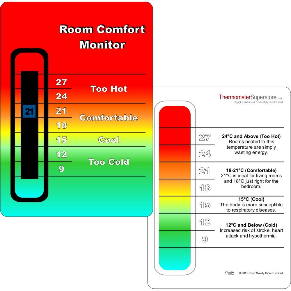 room comfort monitor multicoloured amazon co uk kitchen home