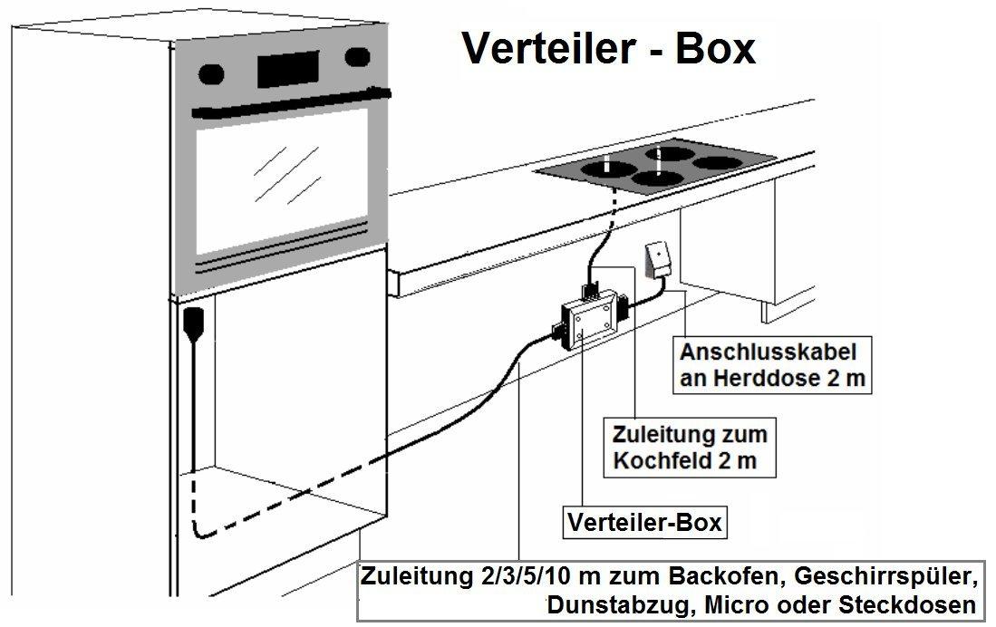 inkbird 220v itc 306t universal heizung keine k hlung temperaturschalter temperatur regler f r. Black Bedroom Furniture Sets. Home Design Ideas