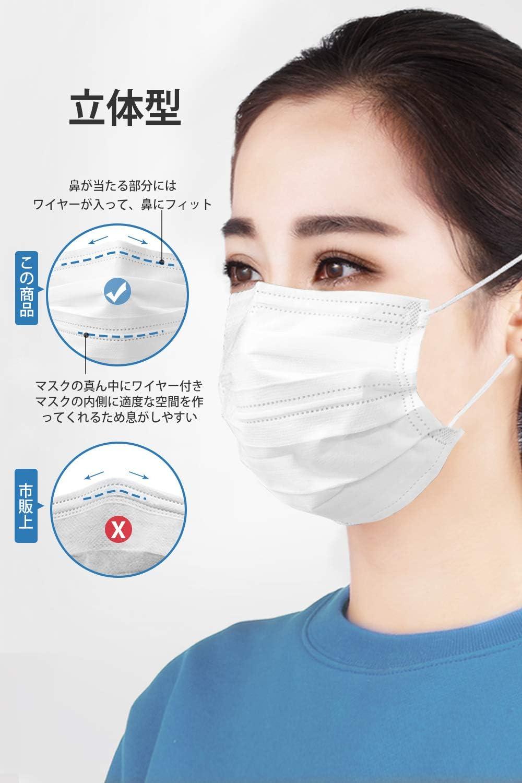の 付け方 マスク