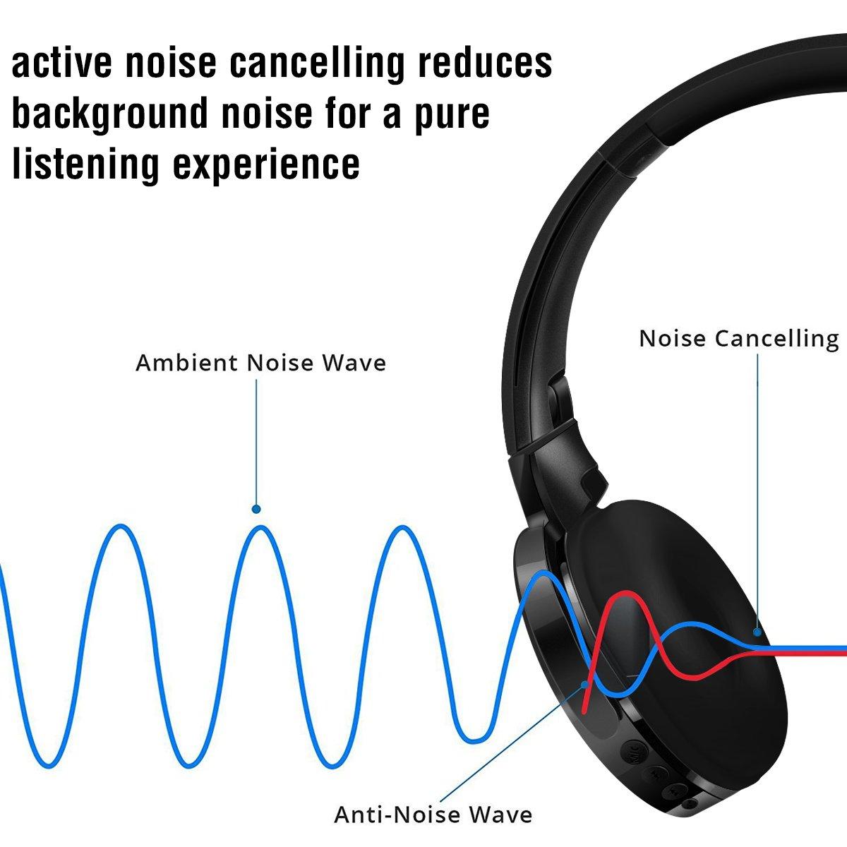 how headphones work diagram free vehicle wiring diagrams u2022 rh kaphene co Typical Computer Headphone Jack Wiring Headphone Jack Wiring