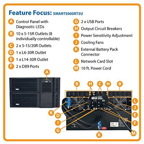 Tripp Lite SMART5000RT3U 5000VA 4000W UPS Smart Rackmount AV