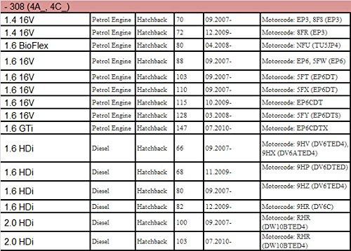 Authentique pour 307/et 308/Break Roue de secours Transport Assembly NEUF 6735.04////673504
