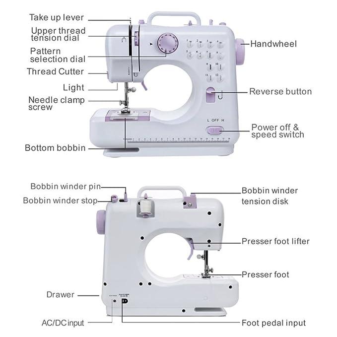 Amazon TOPCHANCES Electric Sewing Machines 40 Stitches 40A Custom Bobbin Pin Sewing Machine