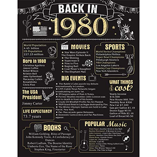 Decorations For 40th Birthday (40 Years Ago Birthday or Wedding Anniversary Poster 11 x 14 Party Decorations Supplies Large 40th Party Sign Home Decor for Men and Women (Back in 1980-40)