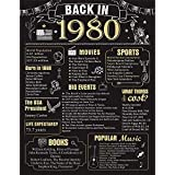 40 Years Ago Birthday or Wedding Anniversary Poster 11 x 14 Party Decorations Supplies Large 40th Party Sign Home Decor for Men and Women (Back in 1980-40 Years)