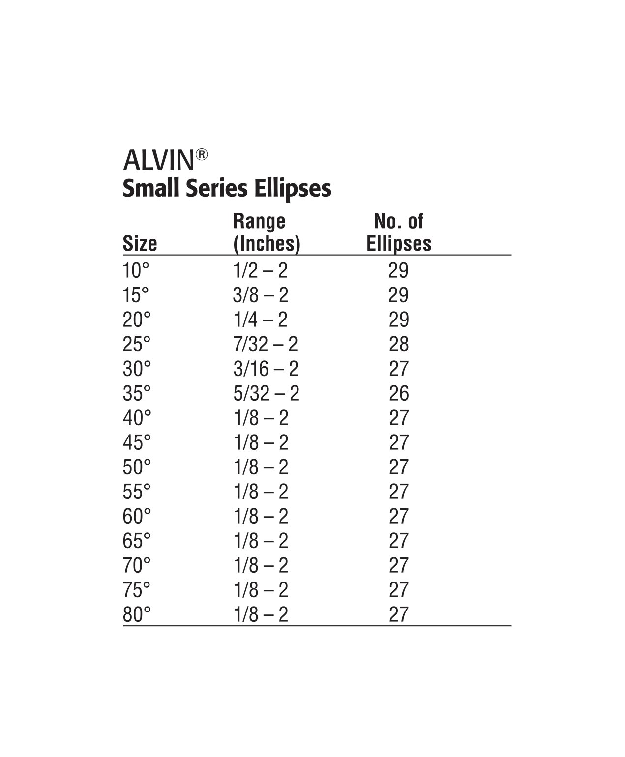 Alvin 3902-02 Small Series Ellipse Set of 15