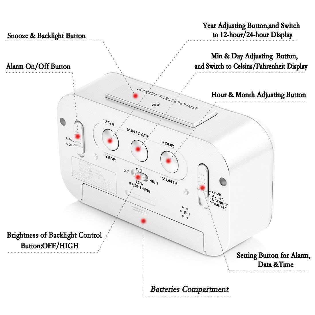 MUTANG Reloj Despertador de plástico Reloj Digital Tecnología de Sensor de luz Baja Progresivamente Alarma más Potente Wakey Blanco: Amazon.es: Hogar