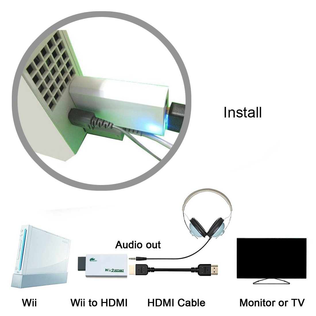 Acarlett Wii To Hdmi Converter Hd Output Video Audio Wire Diagram Adapter With 6ft High Speed Cable Supports All Display Modes Ntsc 480i