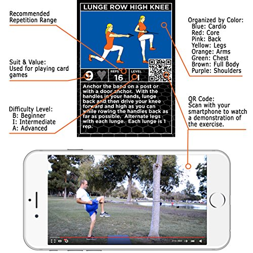 Exercise Card Gift Box Set by Stack 52. Dumbbell, Kettlebell, Resistance Band, and Suspension workout card games. Video Instructions Included. Fun Home Gym Fitness Training Program.